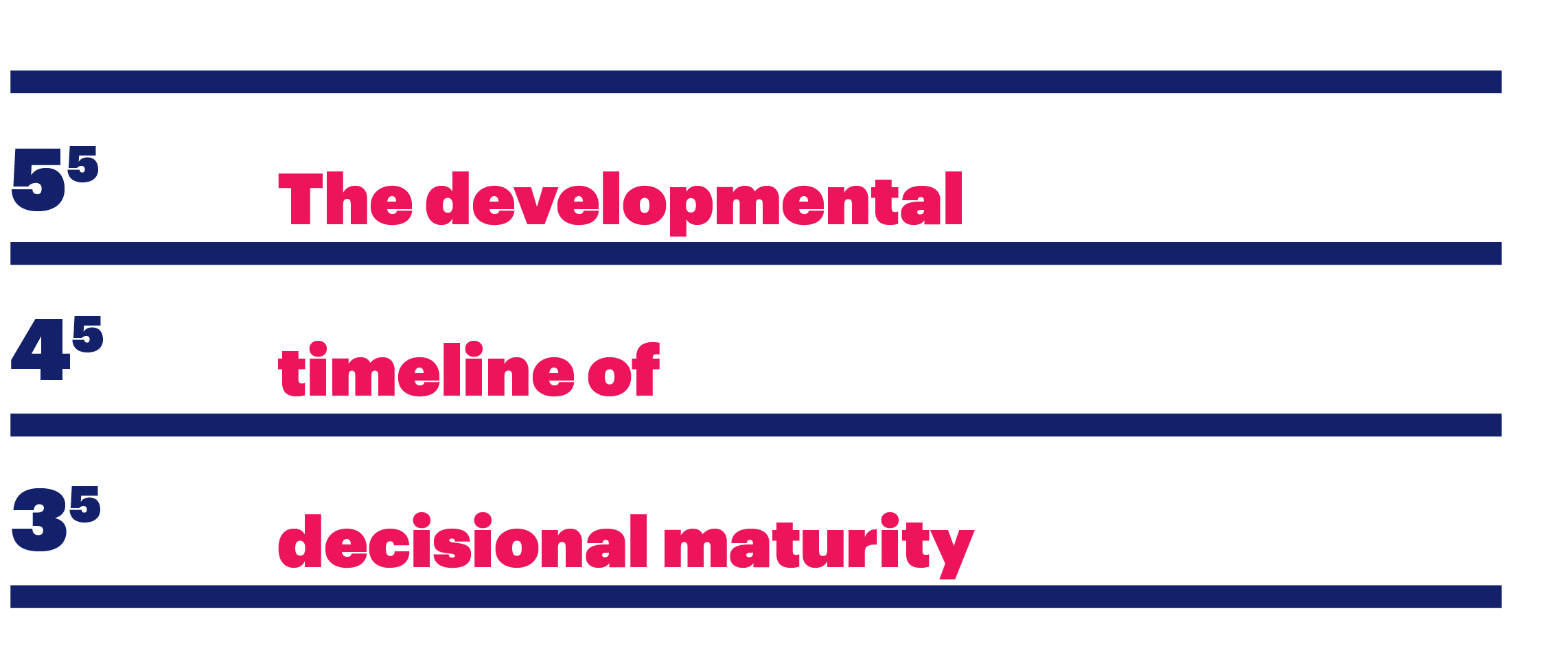 Section title: The developmental timeline of decisional maturity